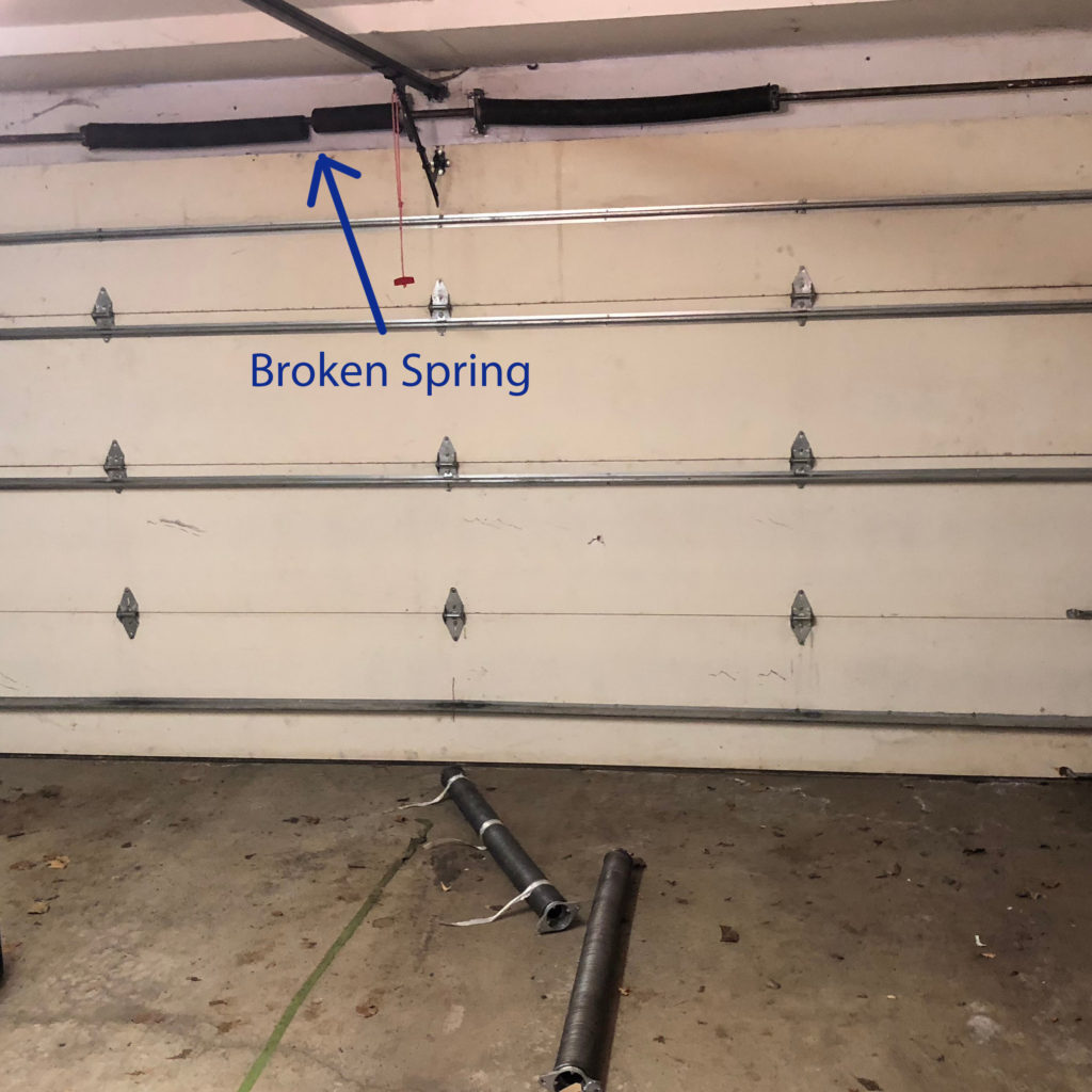 The Different Kinds of Garage Door Springs and How to ...